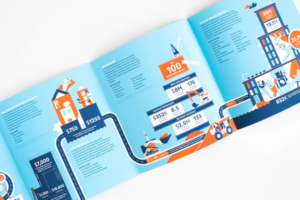 Leave Behind Infographic Brochure