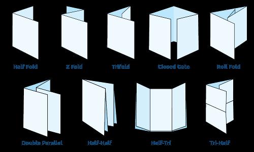 Half Fold Then Tri Fold Brochure Template Boatremyeaton