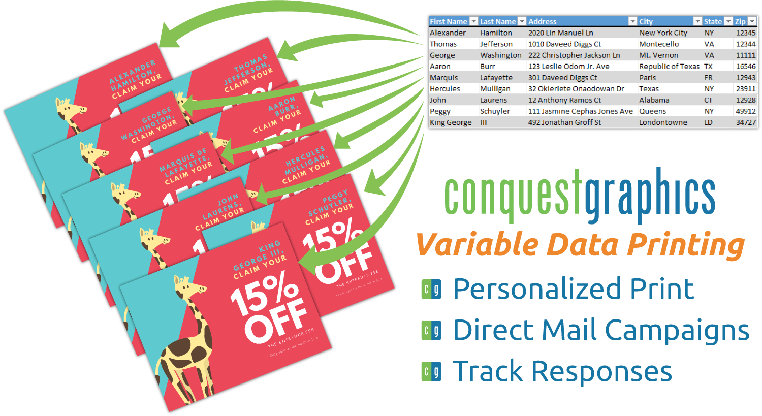 The concept behind variable data printing innovates print in a way that is making print marketing the must-have element of a good marketing plan.